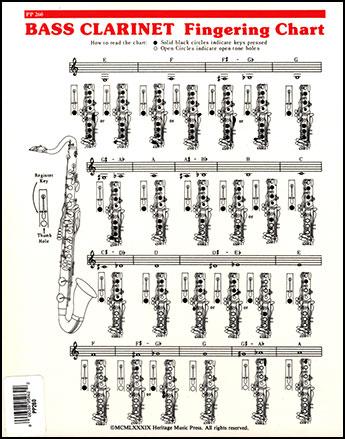 Fingering Chart-Bass Clarinet (Bass Clarinet JW Pepper Sheet Music