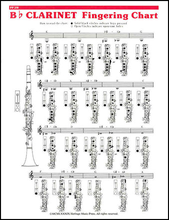 Fingering Chart-Clarinet (Clarinet Fingering JW Pepper Sheet Music