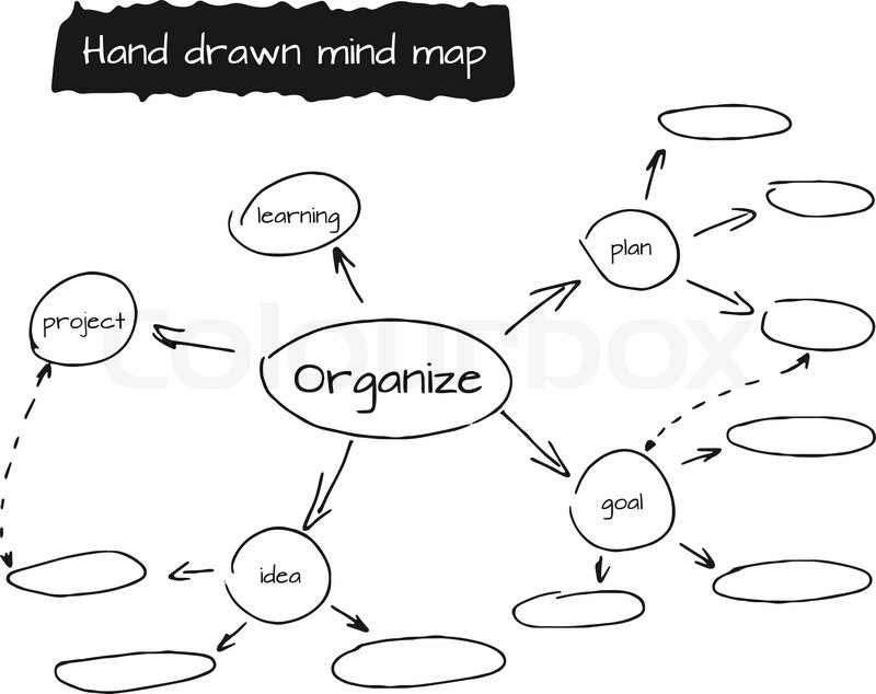 Hand drawn mind map, flow chart with space for your text Isolated