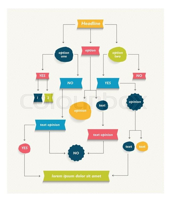 Flow chart diagram, scheme Stock Vector Colourbox