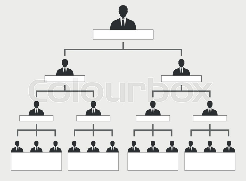 Corporate chart in business, organization hierarchy pyramid Stock