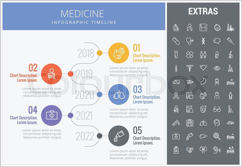 Medicine infographic timeline template, elements and icons - medical timeline template