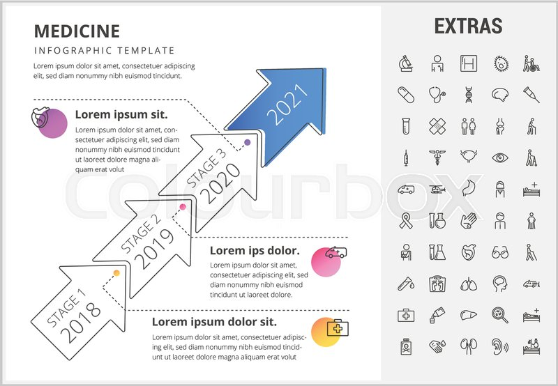 Medicine timeline infographic template, elements and icons - medical timeline template