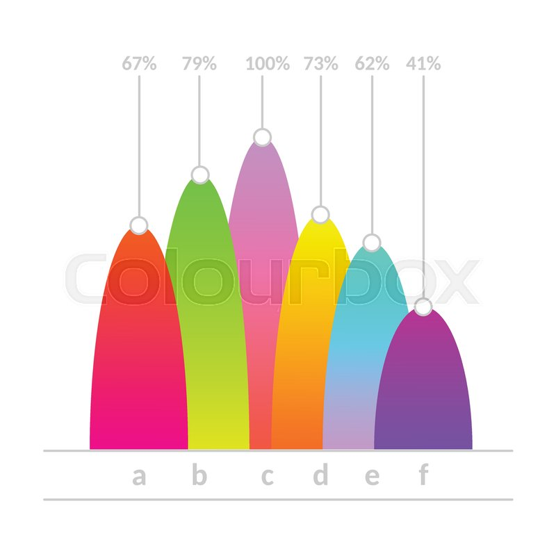 Business linear vertical histogram, bar chart with colored domes