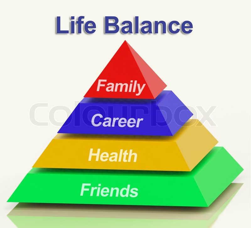 Life Balance Pyramid Shows Family Career Health And Friends Stock - life career