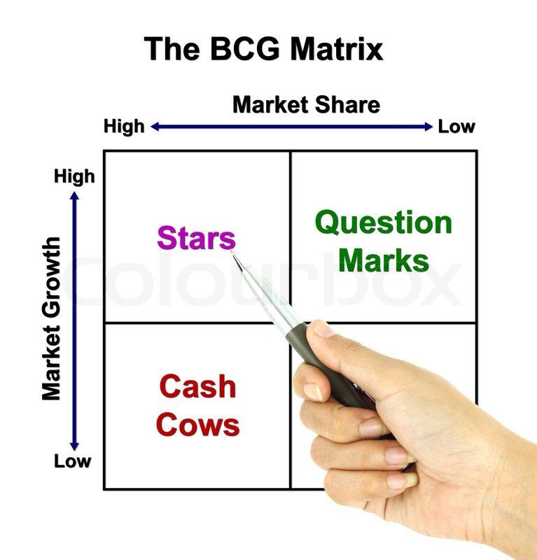 A pen pointer the BCG Matrix chart marketing concept pointer at star