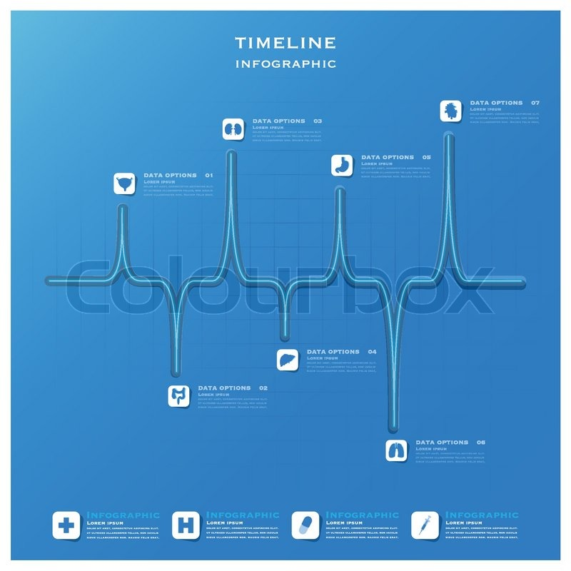Timeline Health And Medical Infographic Design Template Stock - medical timeline template