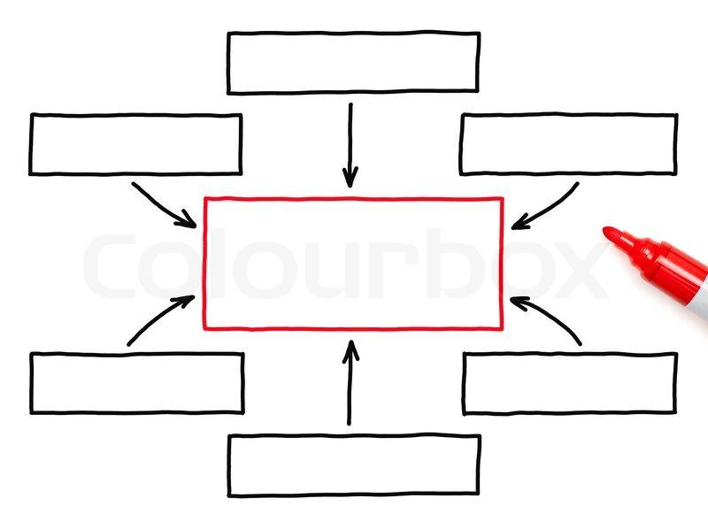 Blank Flow Chart - Fiveoutsiders