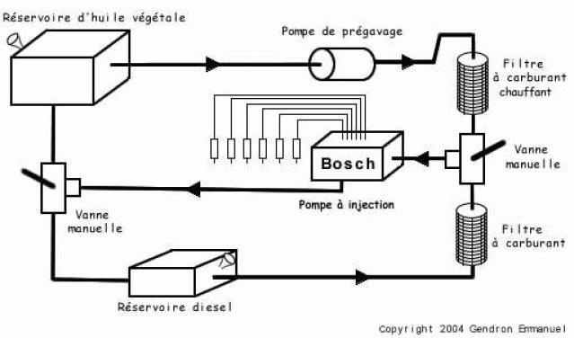 hyundai schema moteur electrique pour