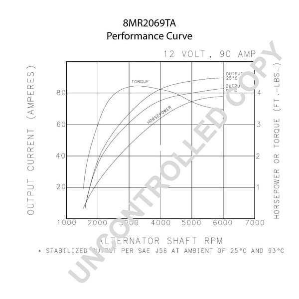 arco 60122 wiring diagram auto electrical wiring diagram grand marquis suspension diagrams arco 60122 wiring diagram