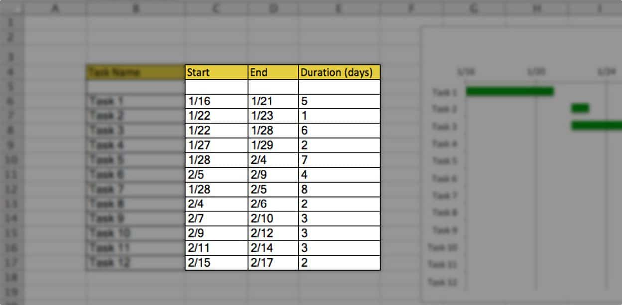 Use this Free Gantt Chart Excel Template - number chart template
