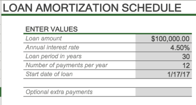 Excel Loan Amortization Template Loan Period In Months - mortgage loan calculator amortization ...
