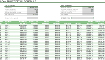 Excel Loan Amortization Schedule With Extra Principal Payments - excel loan amortization ...