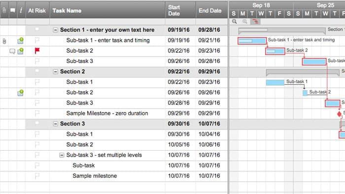 Smartsheet - project recap template