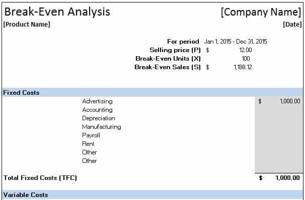 Free Financial Templates in Excel - excel break even analysis