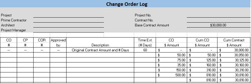 Construction Cost Estimating Basics and BeyondSmartsheet