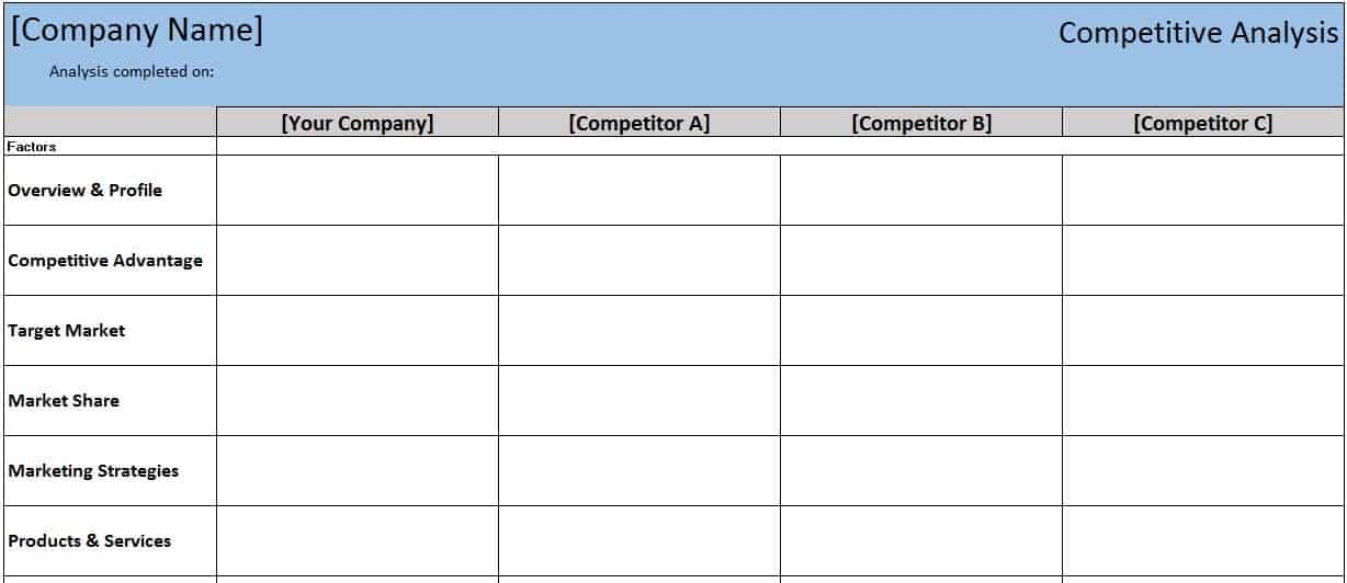 Business Plan Sample Competitive Analysis | Sponsorship Letter