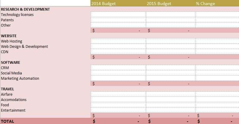 Free Budget Templates in Excel for Any Use - Sample Budget Sheet