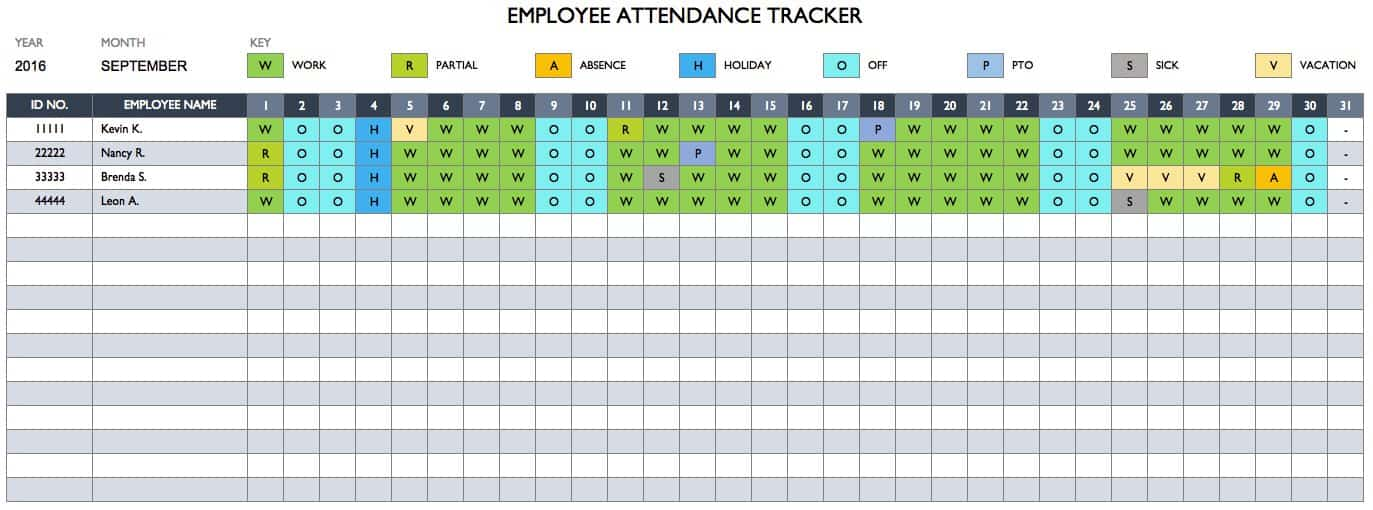 Free Employee Performance Review Templates - Smartsheet - company performance review template