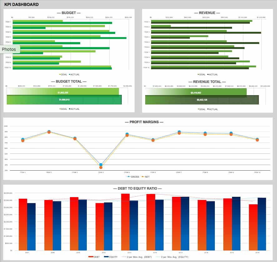 Free Dashboard Templates, Samples, Examples - Smartsheet - hr dashboard template