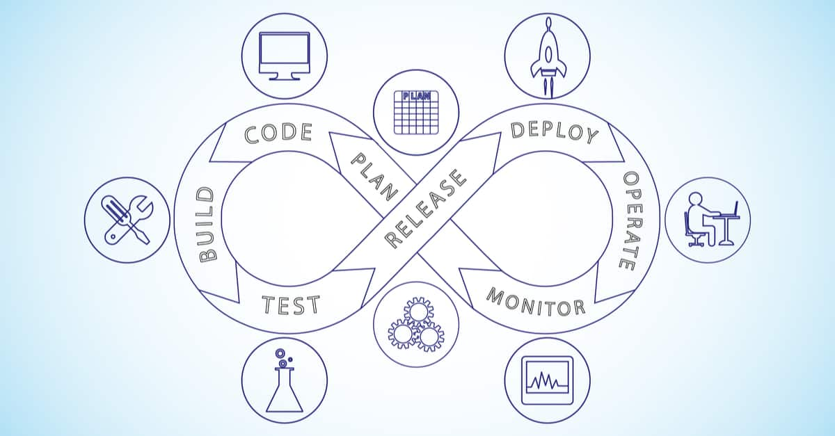Ultimate Guide to System Development Life Cycle Smartsheet