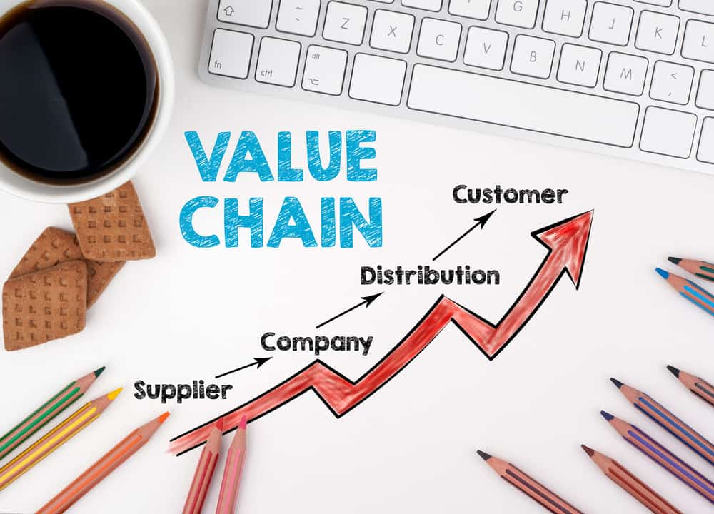 Everything You Need to Know About Value Chain Analysis Smartsheet - company analysis