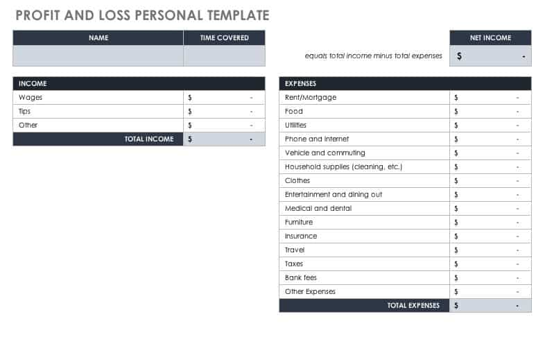 How to Use Profit and Loss Templates Smartsheet - personal profit and loss template