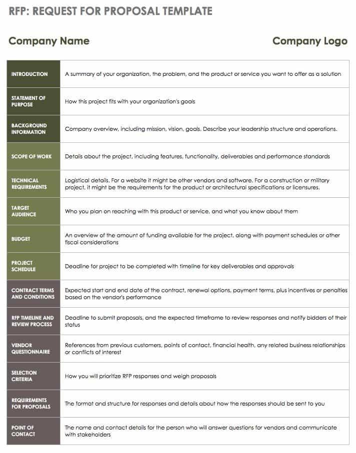 Master Your Company\u0027s RFP Process Smartsheet