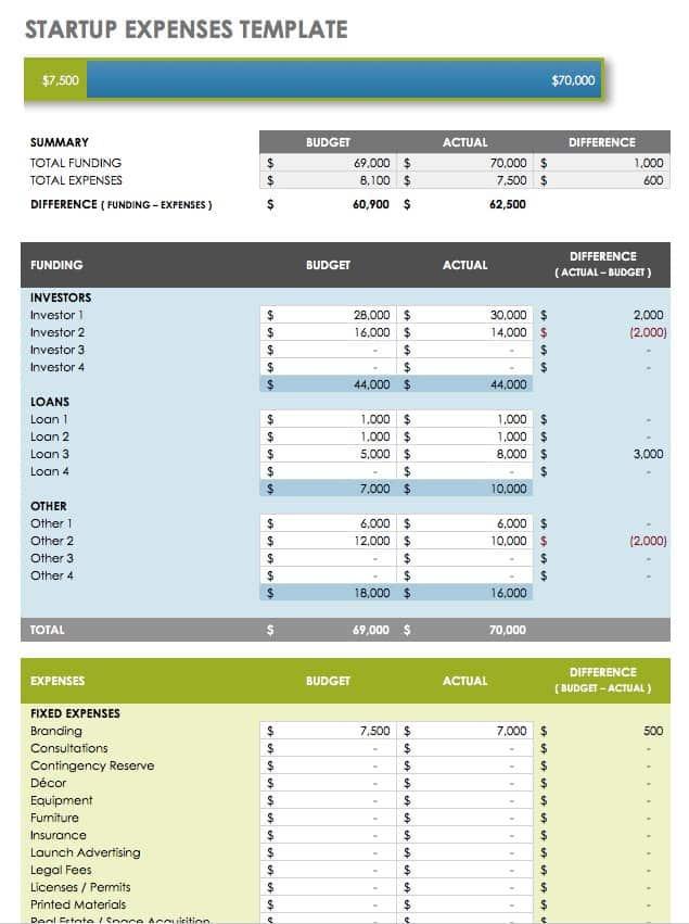 Free Financial Planning Templates Smartsheet - startup expenses