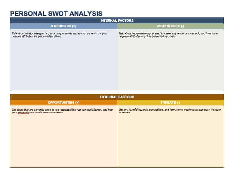 14 Free SWOT Analysis Templates - Smartsheet - sample swot analysis