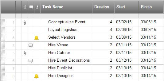 How to Create a Gantt Chart in Excel - what does a gantt chart show