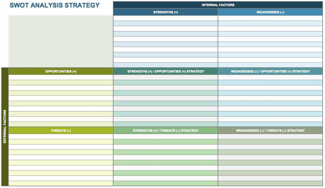 14 Free SWOT Analysis Templates - Smartsheet - competitive analysis format