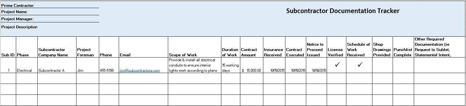Construction Cost Estimating Basics and BeyondSmartsheet