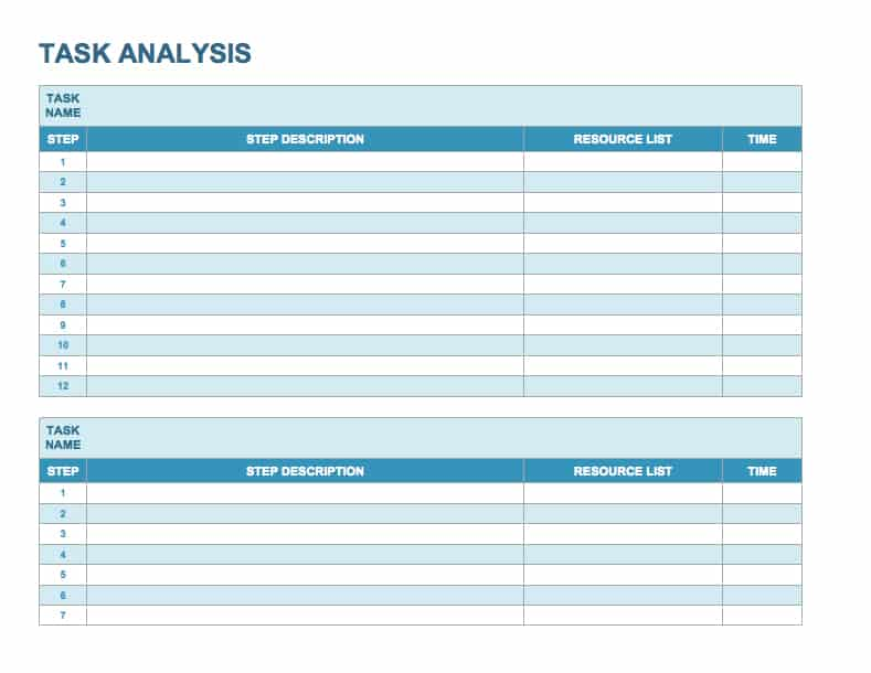 job task list - Vatozatozdevelopment - job task analysis template