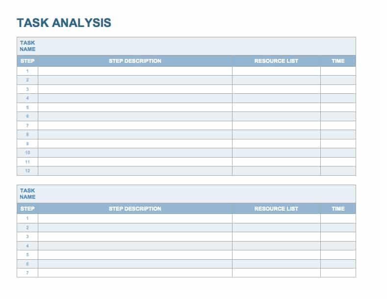 Job Task Analysis Template - Design Templates - job task analysis template
