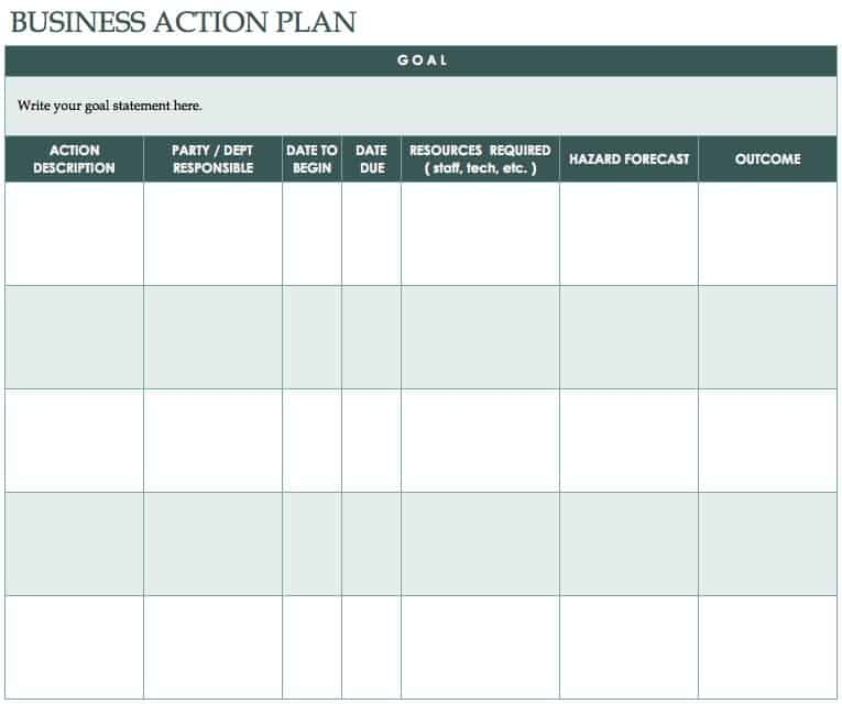 Free Action Plan Templates - Smartsheet - sample smart action plan