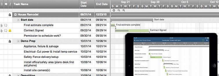 Online Gantt Chart Software Smartsheet
