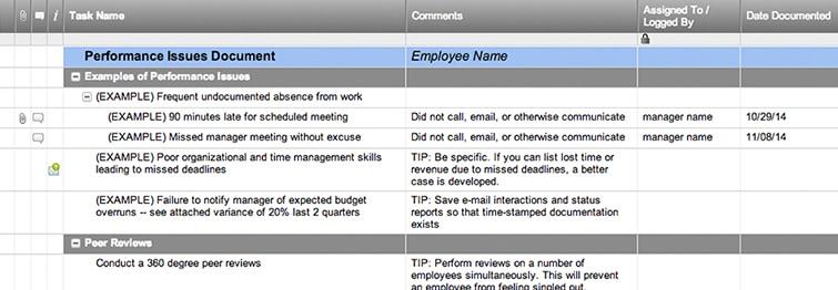 Employee Termination Documentation Smartsheet