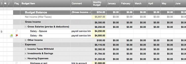 Monthly Budget Planner Smartsheet - spending plan template