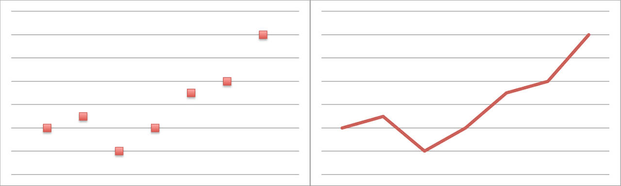 How to Make Line Graphs in Excel Smartsheet