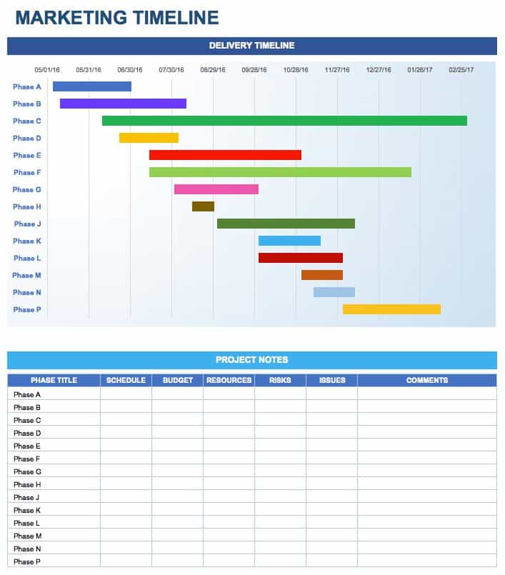 Free Marketing Plan Templates for Excel - Smartsheet - sample budget timeline