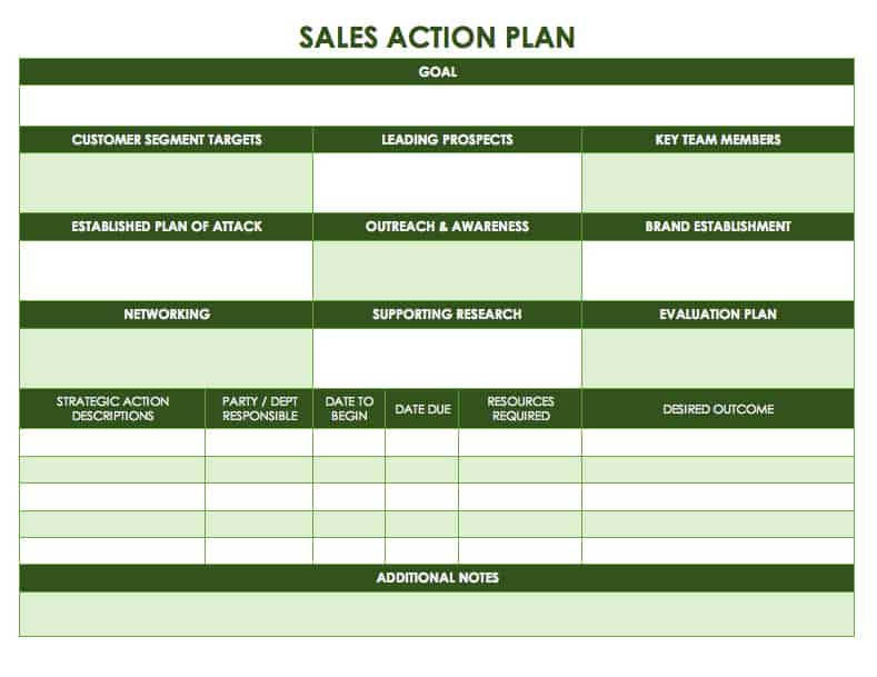 Free Action Plan Templates - Smartsheet - Example Of An Action Plan Template