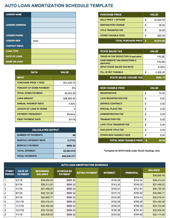 car loan amortization schedule excel template - Ozilalmanoof