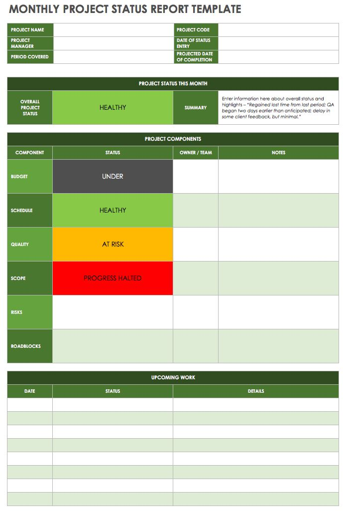 Project Status Report Template Eliolera – Status Report Template
