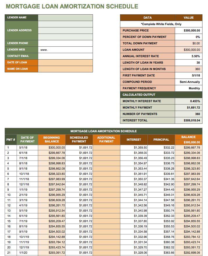 amortization table calculator mortgage