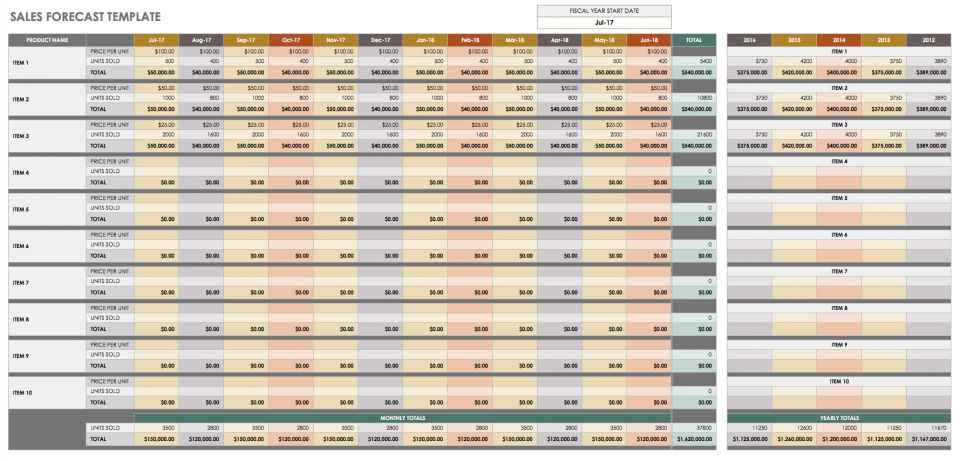 restaurant budget template excel free - Thevillas