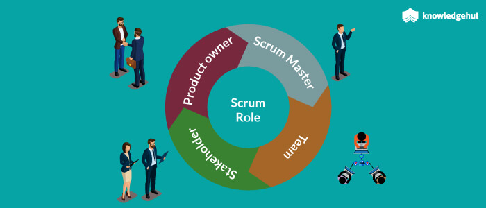 A Systemic View Of The Role Of The Scrum Master