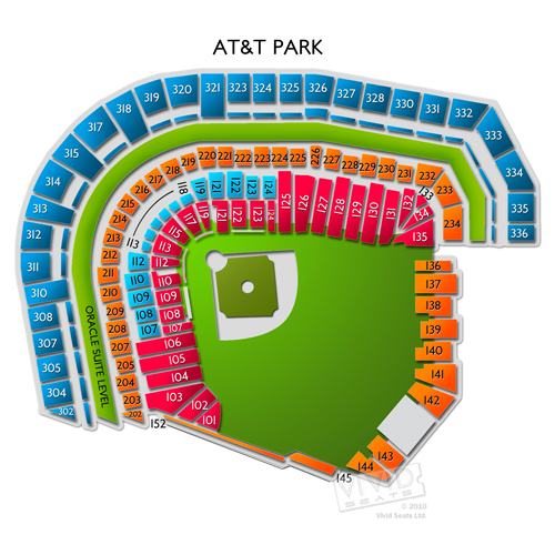 ATT Park Concerts A Seating Guide for Live Music at San