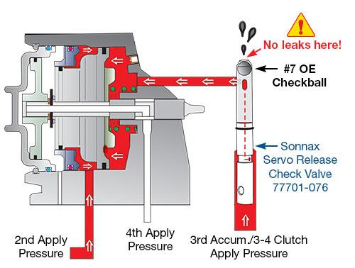 4l60e Bearing Diagram Download Wiring Diagram