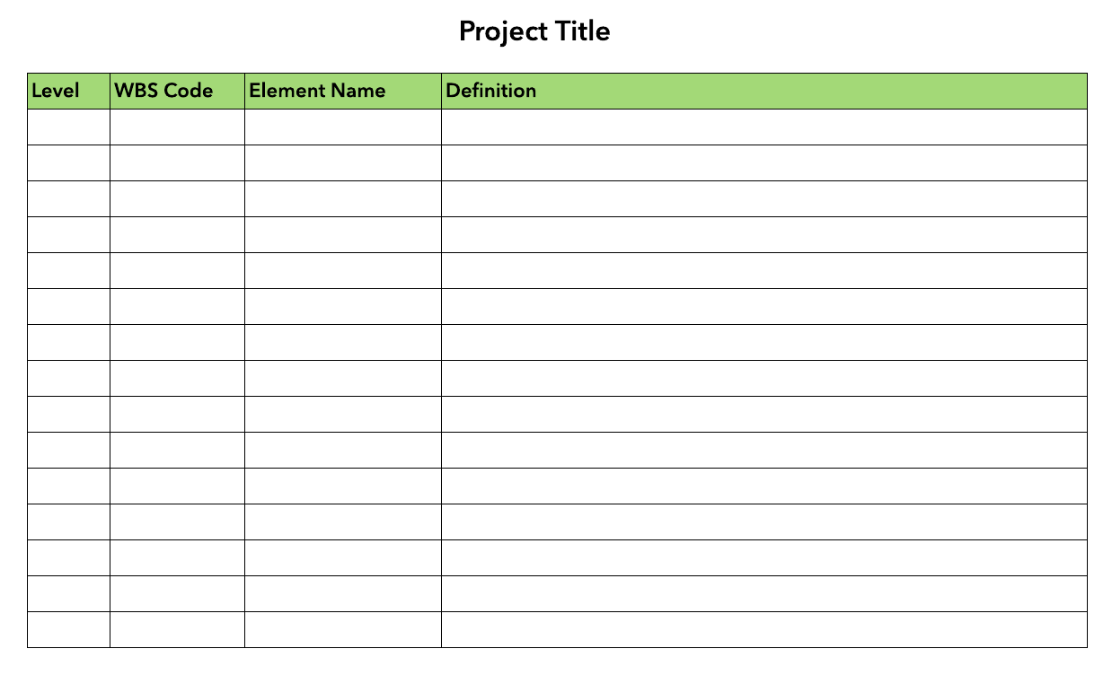 How To Create A Work Breakdown Structure Lucidchart Blog